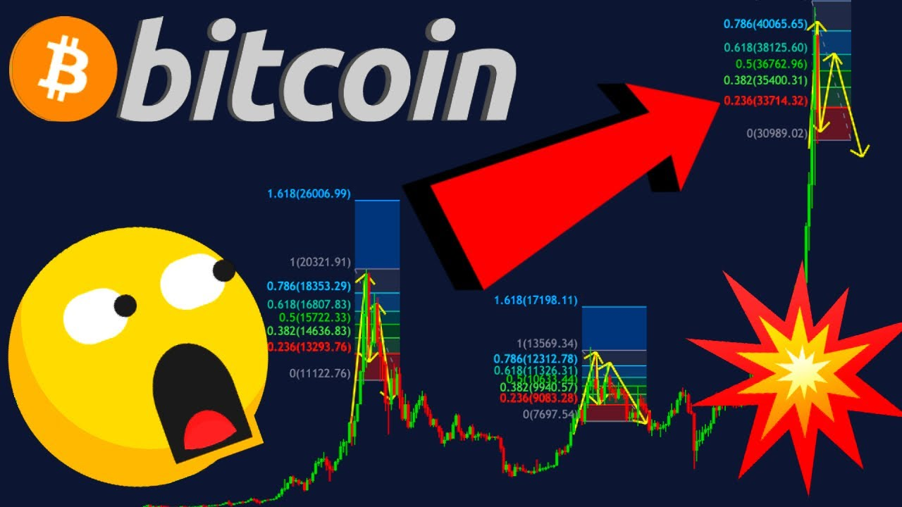 **MY MOST IMPORTANT VIDEO** FOR ALL BITCOIN HOLDERS!!!!!!! [a must see btc chart!!!!!]