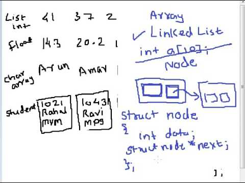 Program of circular linked list in C Part 1 Hindi