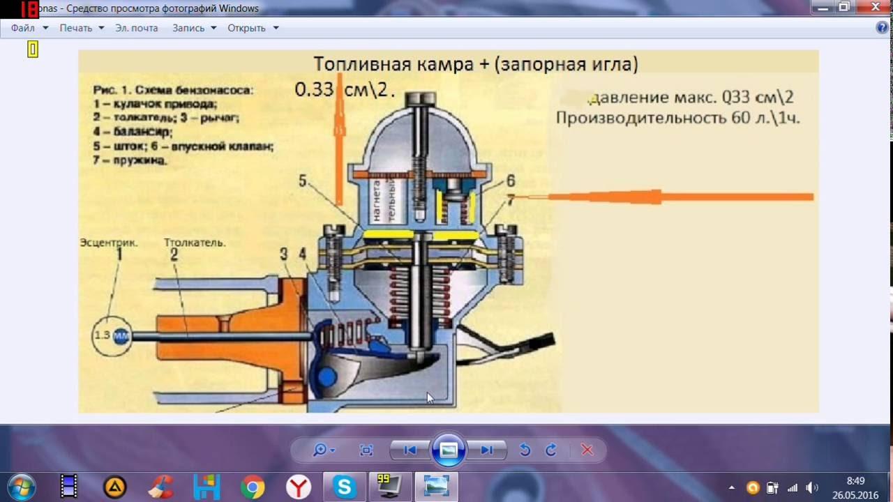 Работа механического бензонасоса постоянного давления 0.33 см2.