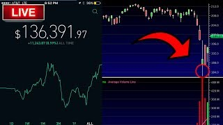 CHINA IS GETTING SQUEEZED – Day Trading Live, Stock Market News, Options Trading  & Stocks To Watch!