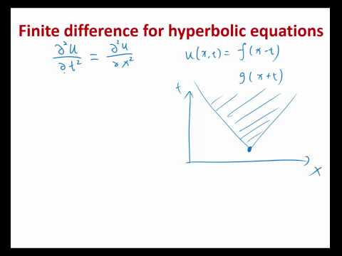 MIT Numerical Methods for PDE Lecture 2: FD for Hyperbolic Equation