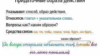 Придаточные образа действия (9 класс, видеоурок-презентация)