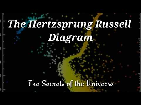 An Introduction To The Hertzsprung Russell Diagram