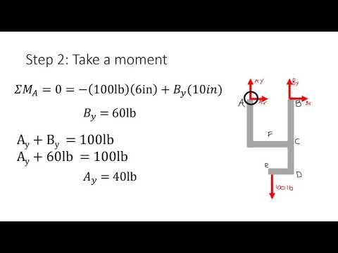 Frame Problems - Statics/Engineering Mechanics