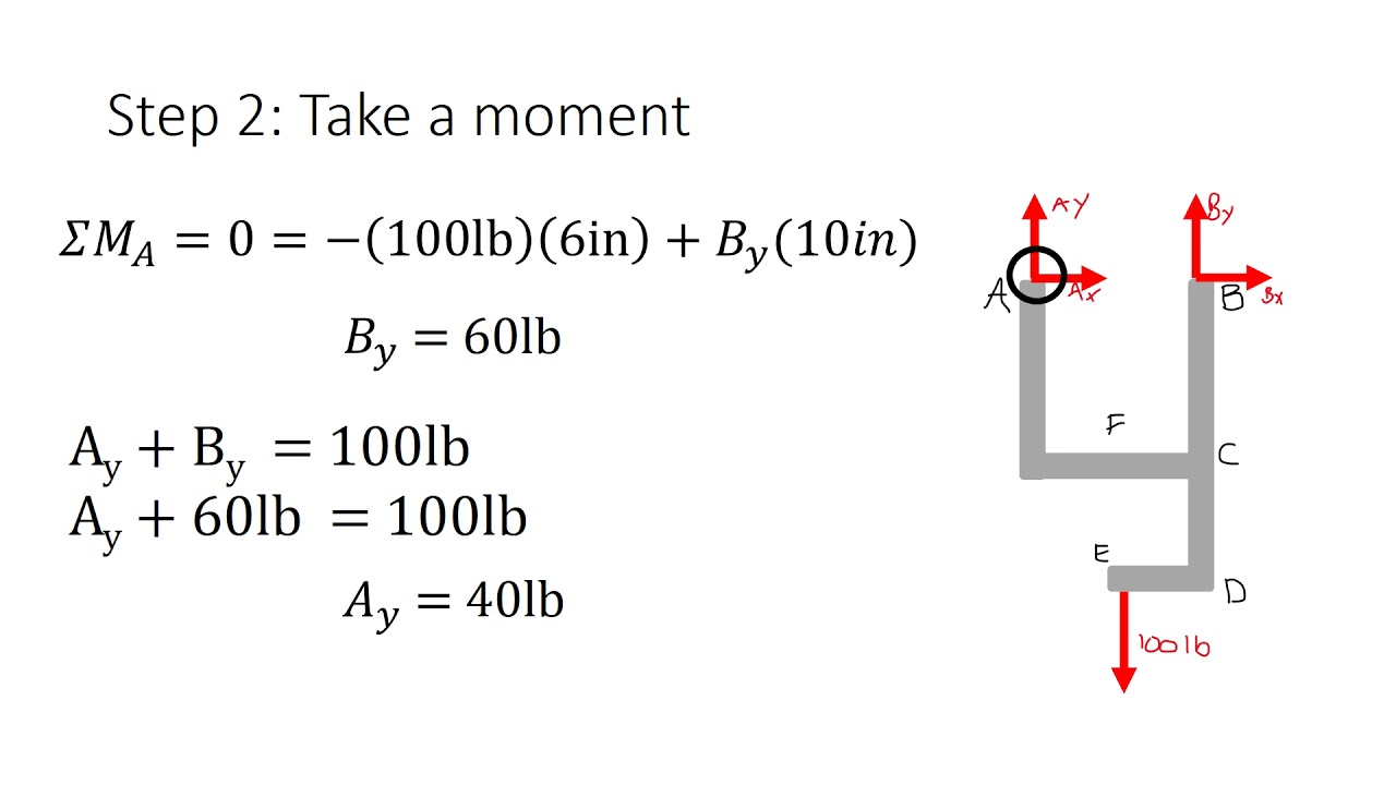 Statics Frame Example Problems   Framejdi org