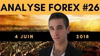 👉 ANALYSE FOREX #26 : DAX30, EURUSD, GBPUSD...