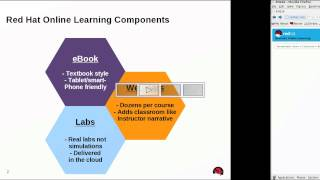 Introduction to Red Hat Online Learning