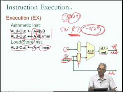 Mod-02 Lec-10 Instruction Execution (contd)