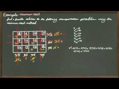 Vogel s approximation method and northwest corner