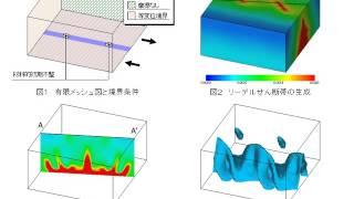 横ずれ断層に伴う表層地盤の付随断層のシミュレーション