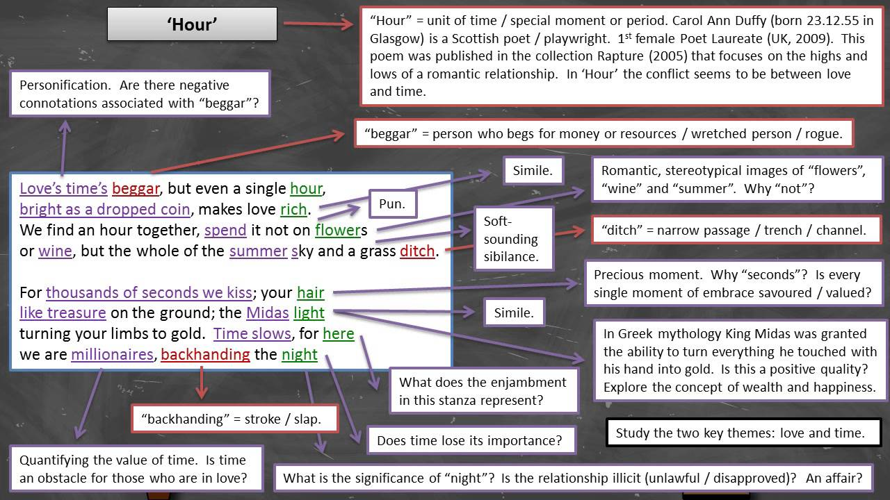 carol ann duffy hour annotation carol ann duffy hour annotation poetry essay