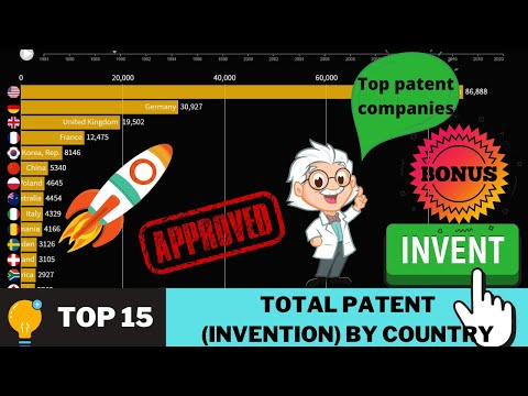 Top 15 Patent (Invention) Countries [ Including 2020 Top Patent Companies]