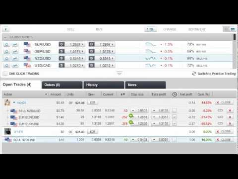 Equity forex