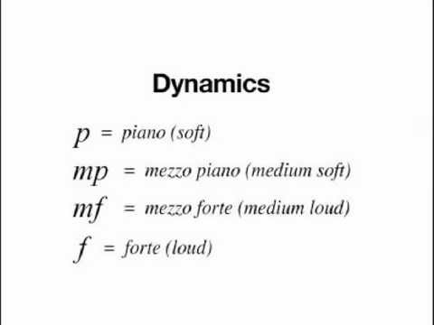Dynamics Piano and Forte