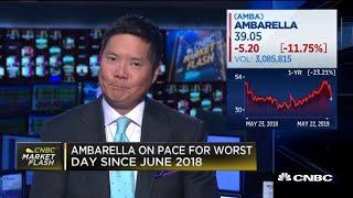 Ambarella tumbles on reports US may ban business with China's Hikvision