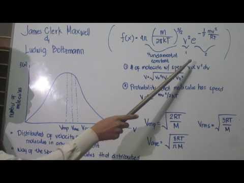 Maxwell-Boltzmann Distribution