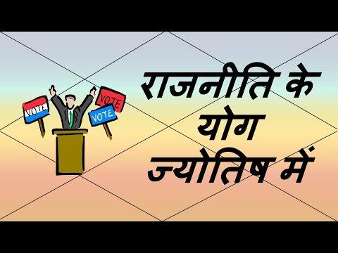 राजनीति के योग (Yogas For Politics) | Vedic Astrology | हिंदी (Hindi)