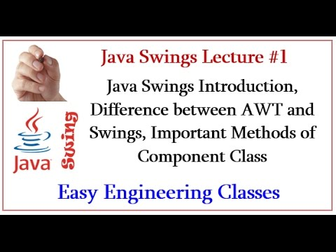 java-swings-introduction,-difference-between-awt-and-swings,-important-methods-of-component-class