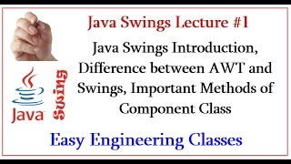 Java Swings Introduction, Difference between AWT and Swings, Important Methods of Component Class