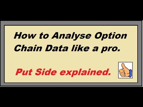 Read/Interpreat Option chain data like a pro  Put Side explained