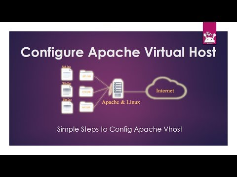 Configure Apache Virtual Host