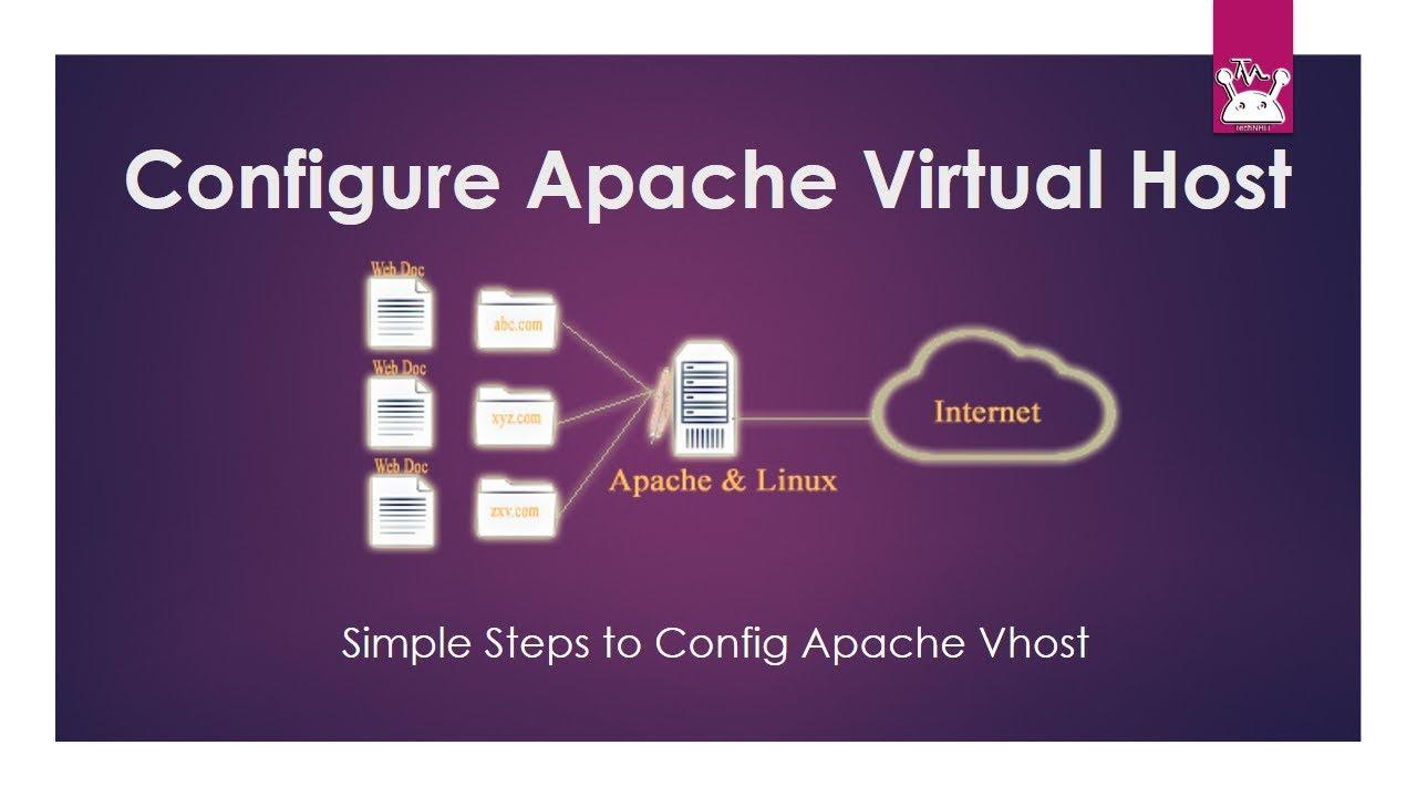 Создание виртуального сайта apache программа на mac для создания сайтов