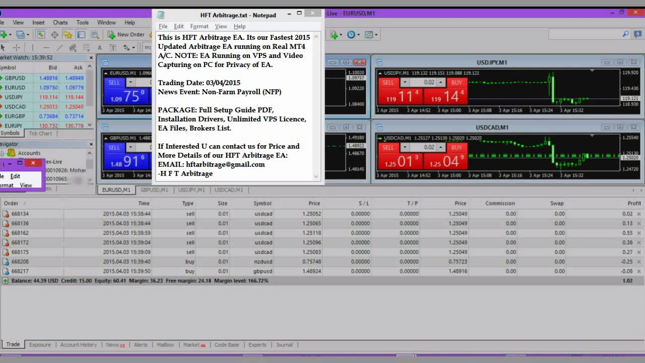 High frequency forex trading software