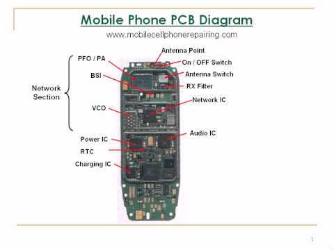 Cell phone jammer electronic project , cell phone signal jammer detector