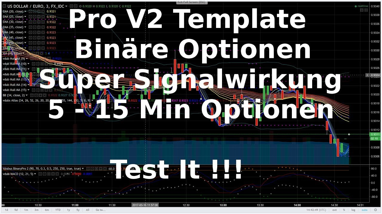 Trading stocks with binary options free trial