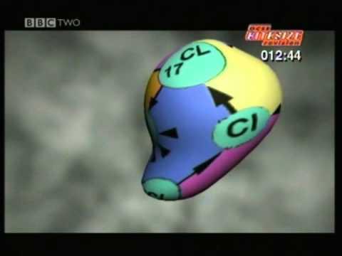 Gcse bbc science bitesize bonding youtube gcse bbc science bitesize bonding urtaz Images