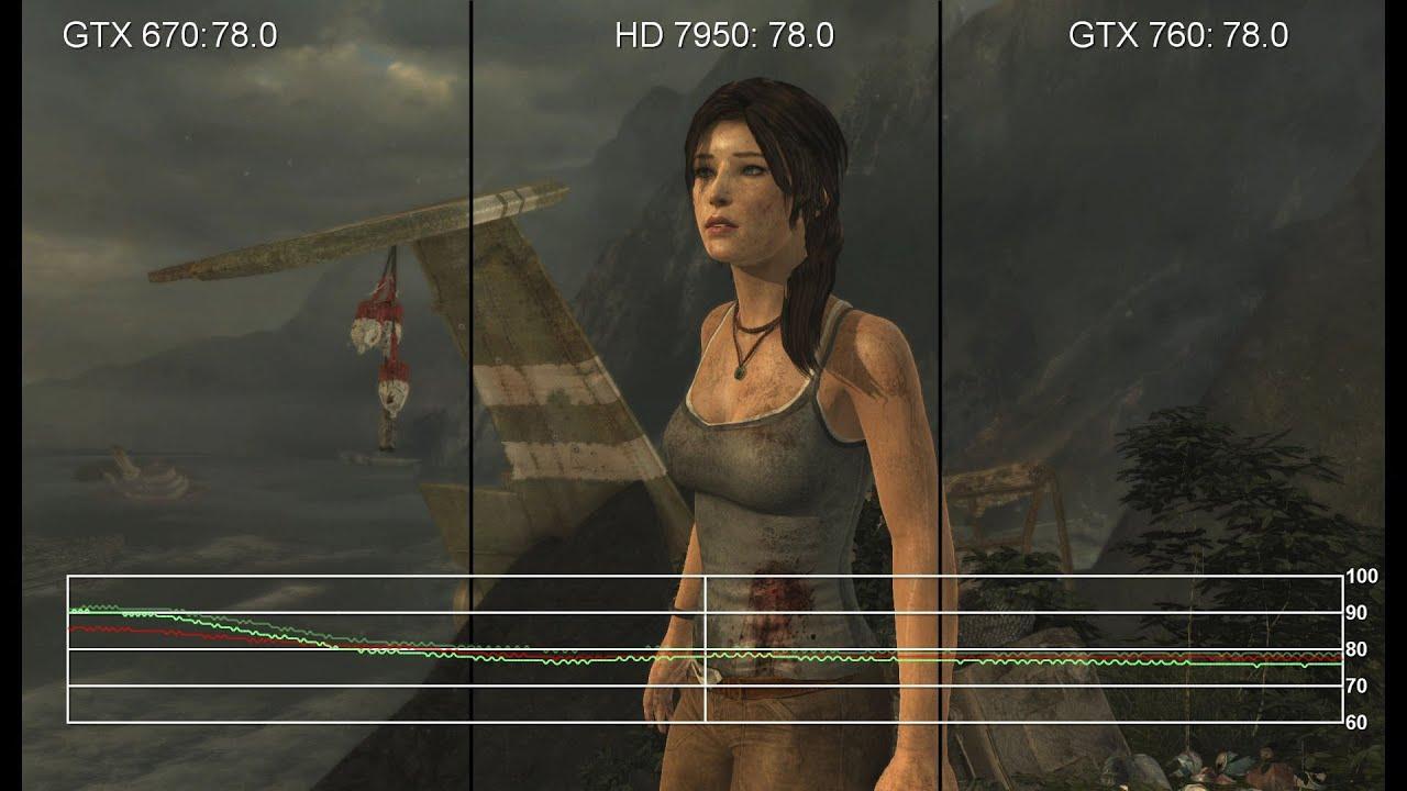 nvidia geforce 750 ti тест в играх