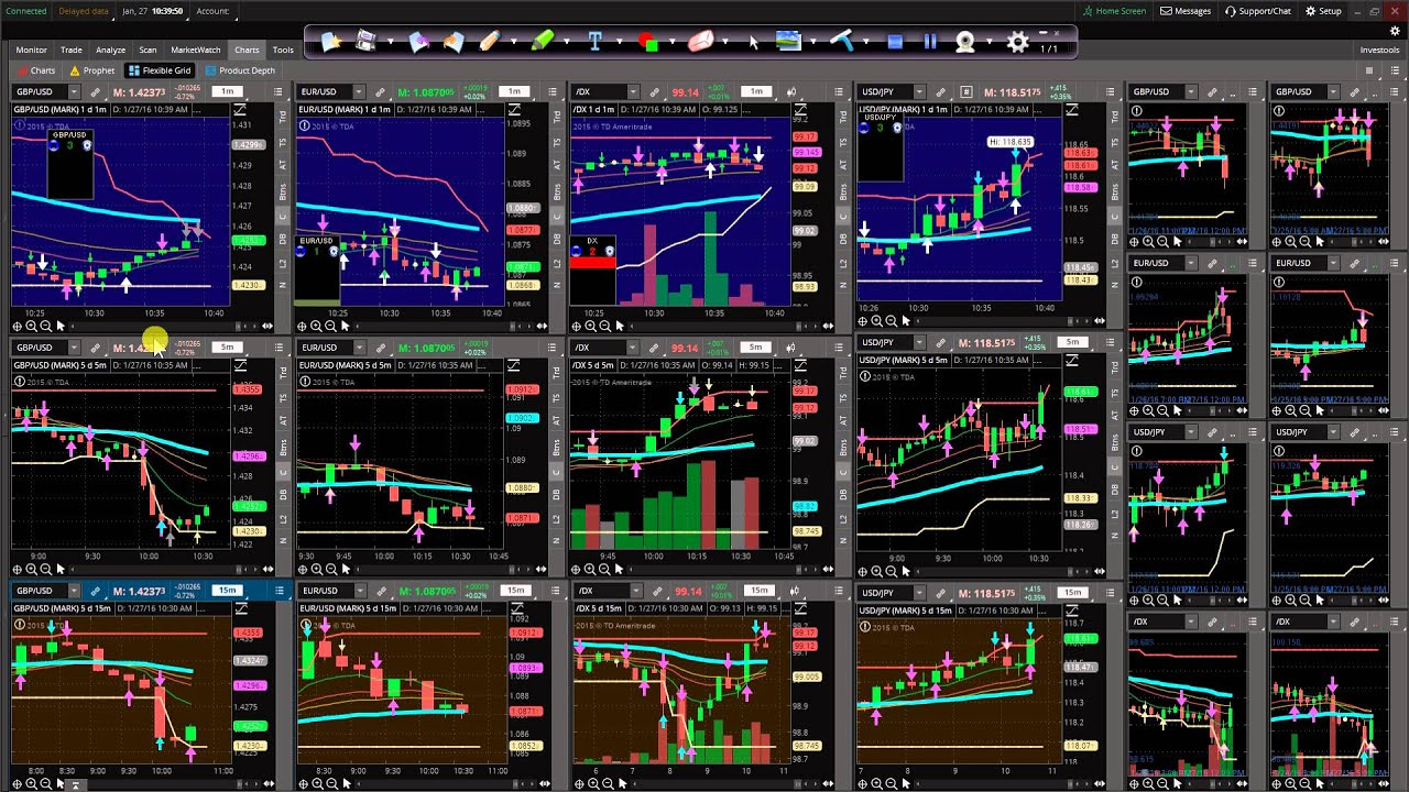 60 seconds binary options signals