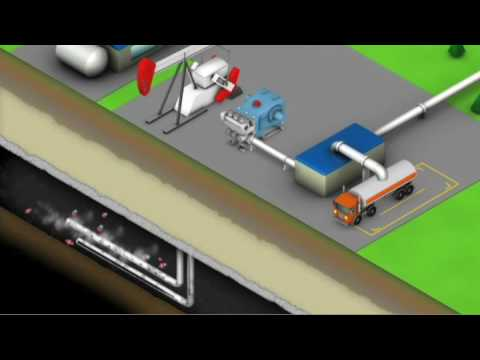 Carbon Capture And Storage (animation)