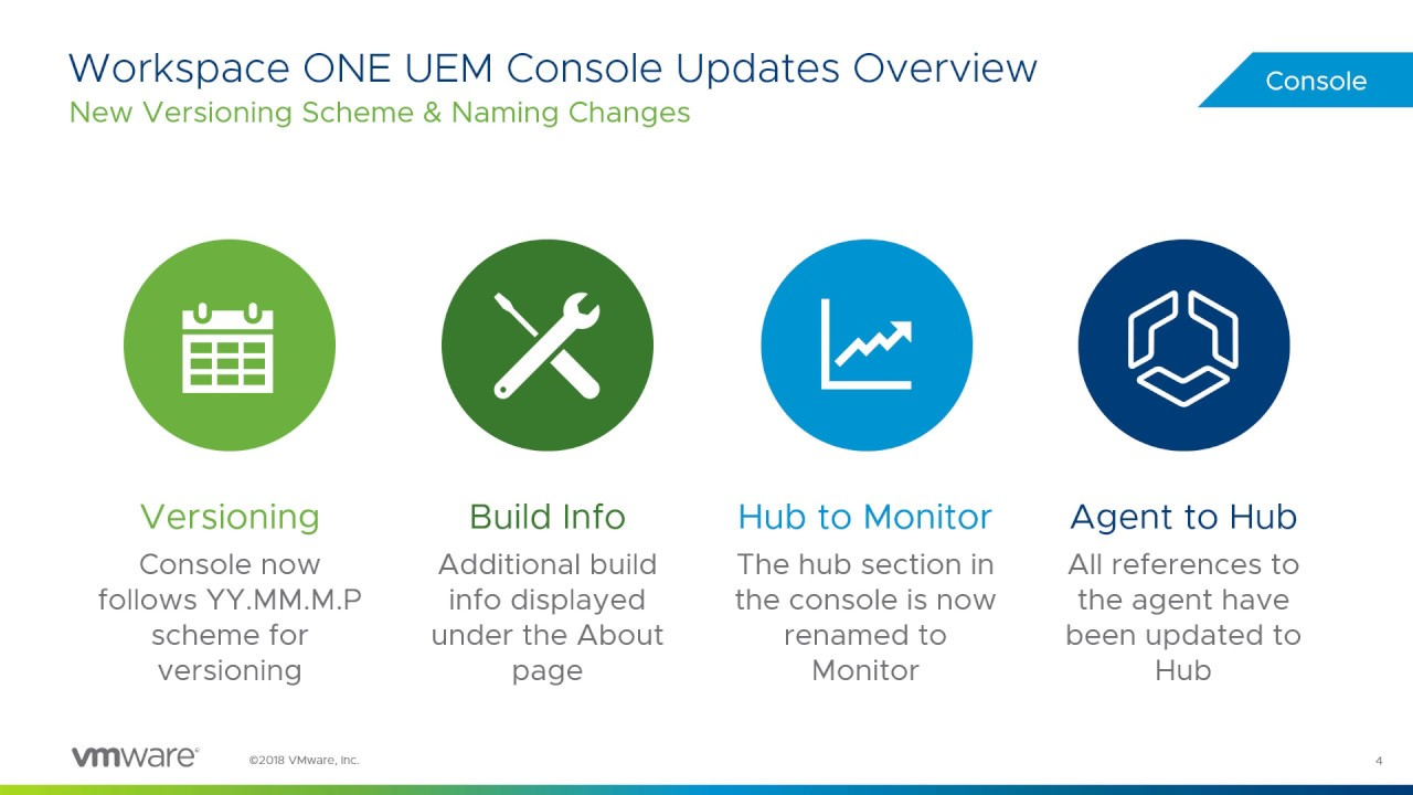 VMware Workspace ONE UEM™ Powered by AirWatch 1810 Release Notes