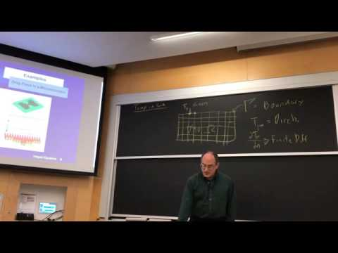 Numerical Methods for PDEs:(6.339/2.097/16.920 MIT): Lec 22
