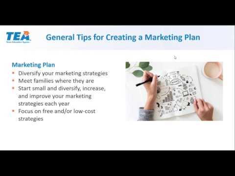 Effective Marketing Strategies for Prekindergarten Programs
