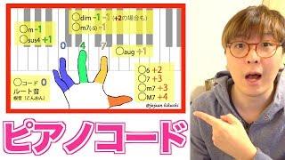 【かんたん】だれでも弾けるピアノ【その②】〜1発で全部覚えれるコード表〜