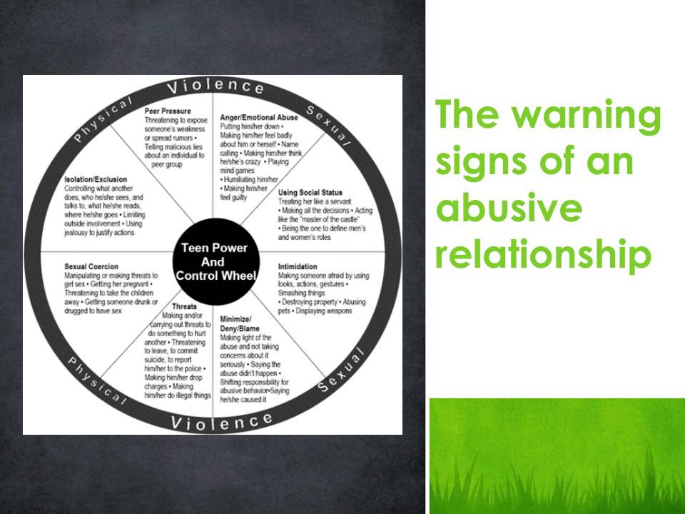 dating violence videos youtube What are the early warning signs of teen dating violence researchers who study teen dating violence have identified several early warning signs that a dating relationship might be likely to turn violent.