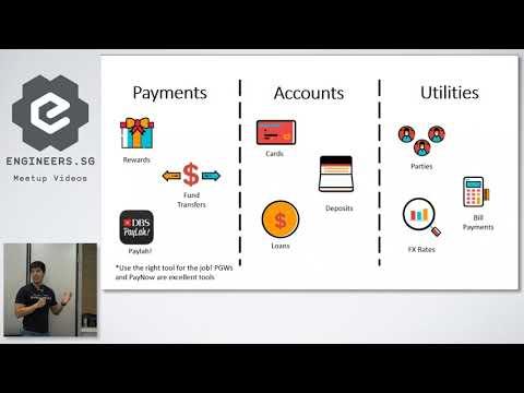 Integrating with DBS Open Banking APIs - API Craft Singapore