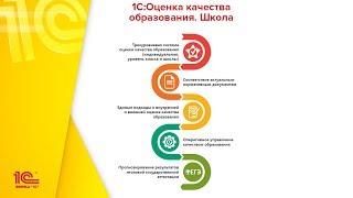 Построение системы оценки качества образования на основе «1С:Оценка качества образования. Школа»