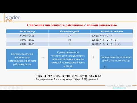Часть 3/8. Пример расчета средней численности в демо базе программы 1С: ЗУП 3.1