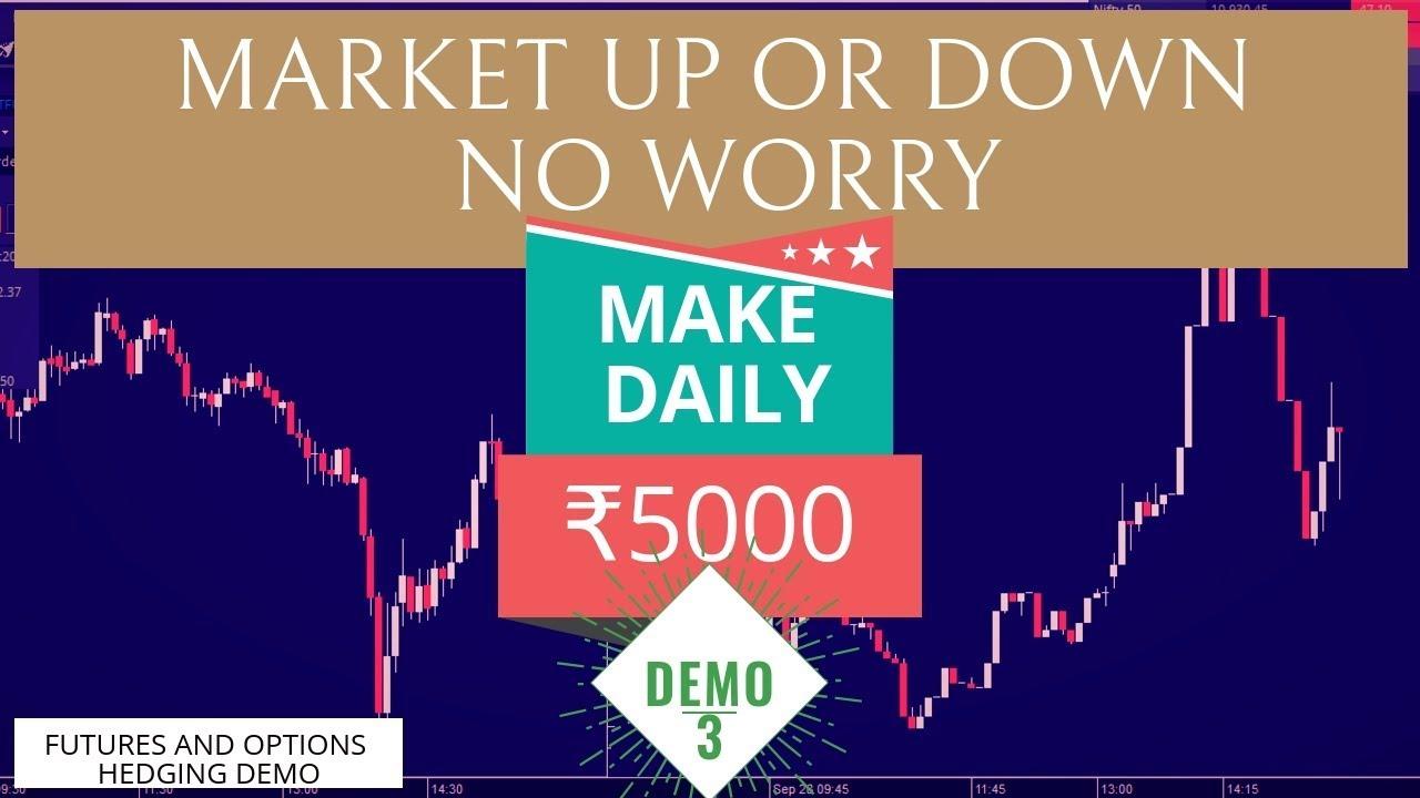 TradingBlock - Futures and Options Brokerage