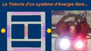 Théorie d'un appareil d'énergie libre existant
