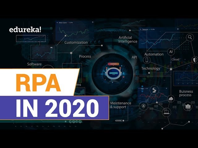 RPA in 2020 | Learn RPA | RPA Tutorial for Beginners | RPA Training | Edureka