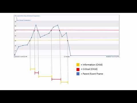 OSIsoft: Setup Event Frames with Multiple Start Triggers and Severities - AF 2017 SP2 [v2.9.2.8185]