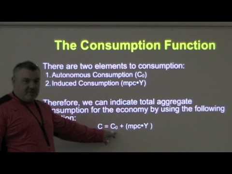 Keynesian Economics   Consumption Function