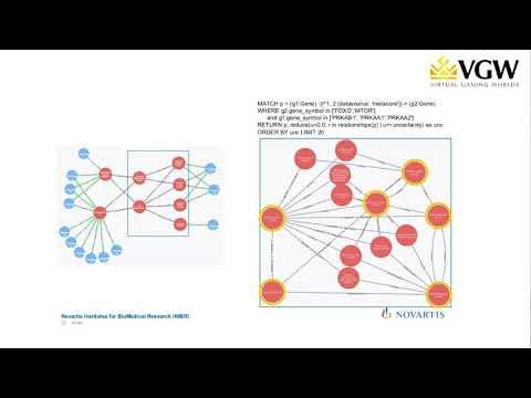 Poker Analytics using a Graph Database