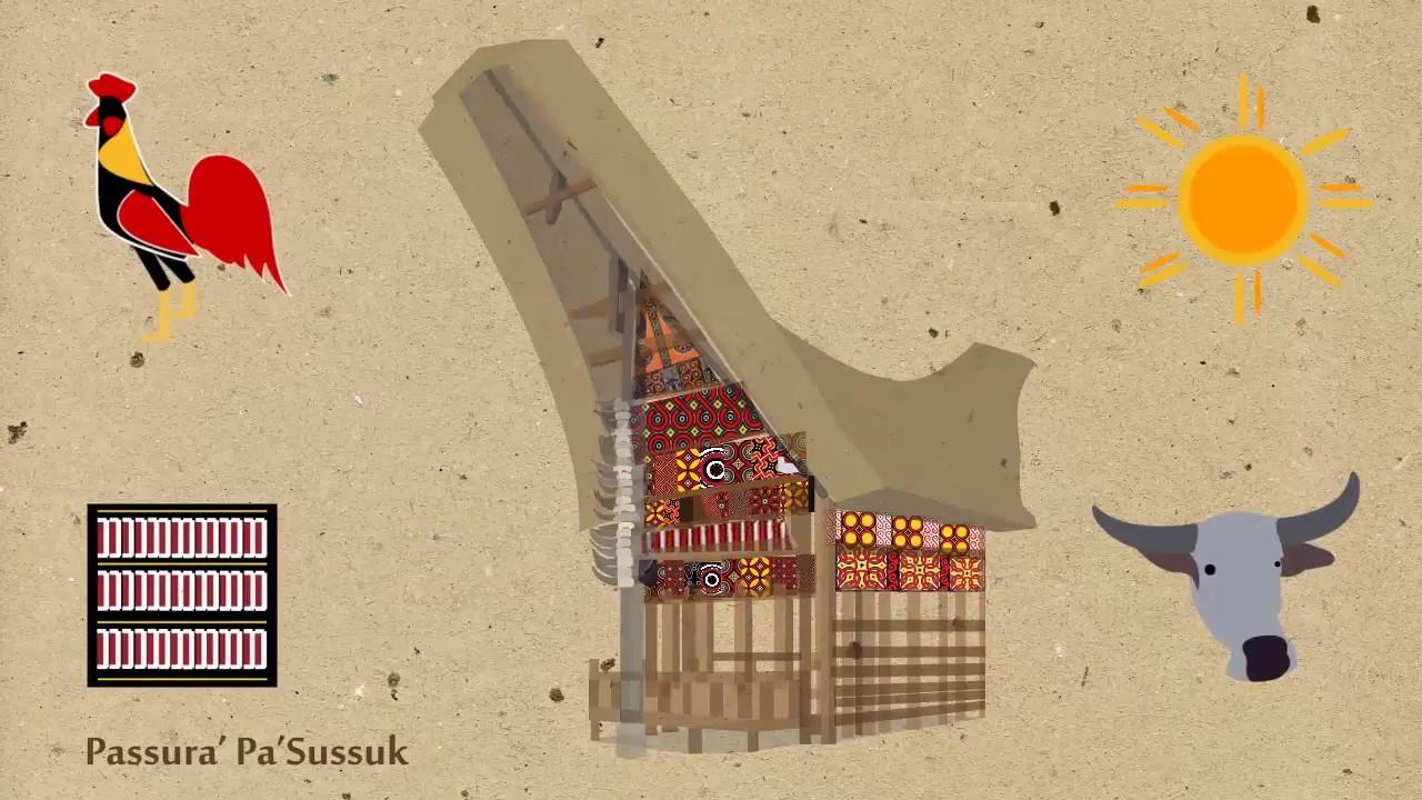 Contoh Bentuk Rumah Adat Sulawesi Selatan Kartun Ala