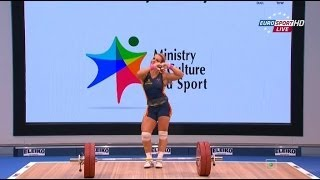 2014 European Weightlifting Championships Women