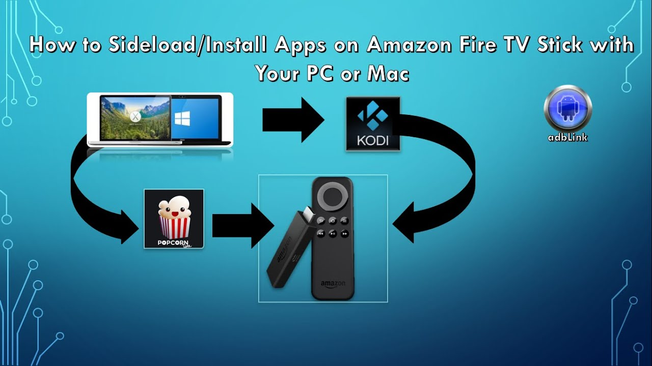 How To Sideload Install Apps To Amazon Fire Stick Tv